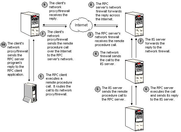 IC234958